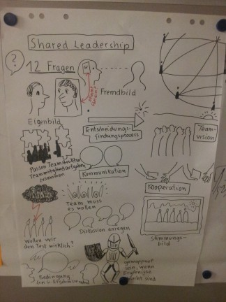 1_shared_Leadership1